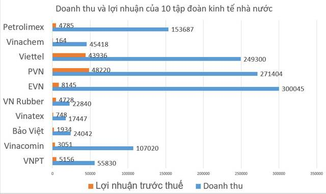 cong-ty-lon-nhat-viet-nam-1-15330427503301987428562