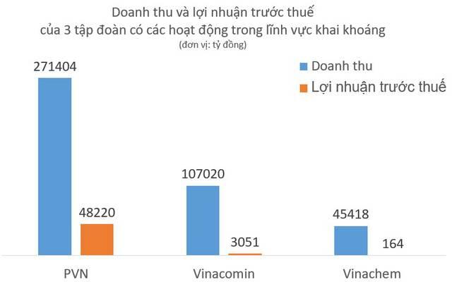 cong-ty-lon-nhat-viet-nam-4-15330442164351585028289