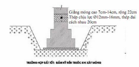 thiet-ke-nha-ong-dep-image007