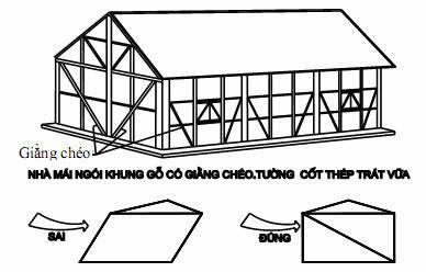 thiet-ke-nha-ong-dep-image011