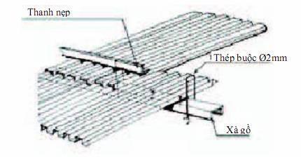 thiet-ke-nha-ong-dep-image021