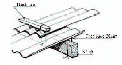 thiet-ke-nha-ong-dep-image022
