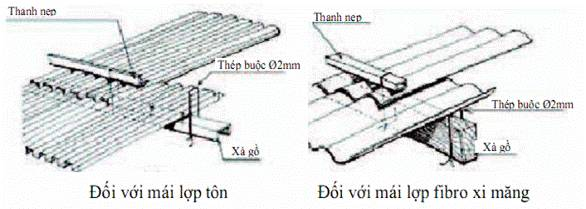 thiet-ke-nha-ong-dep-image044