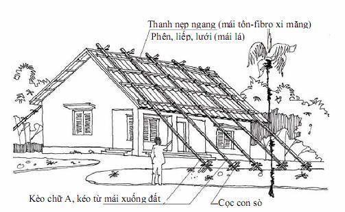 thiet-ke-nha-ong-dep-image049