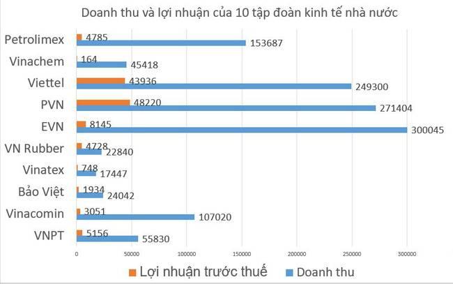 cong-ty-lon-nhat-viet-nam-photo1533042760692-1533042760693712841771