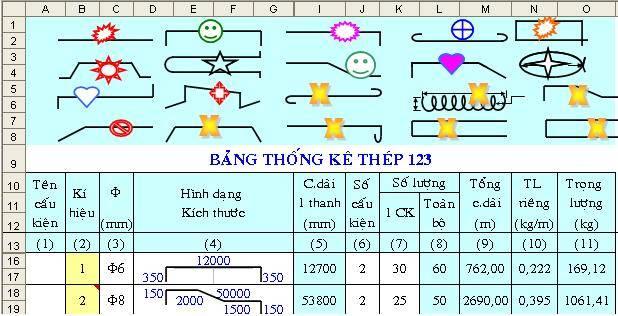 file-excel-du-toan-nha-cap-4-thong-ke-thep